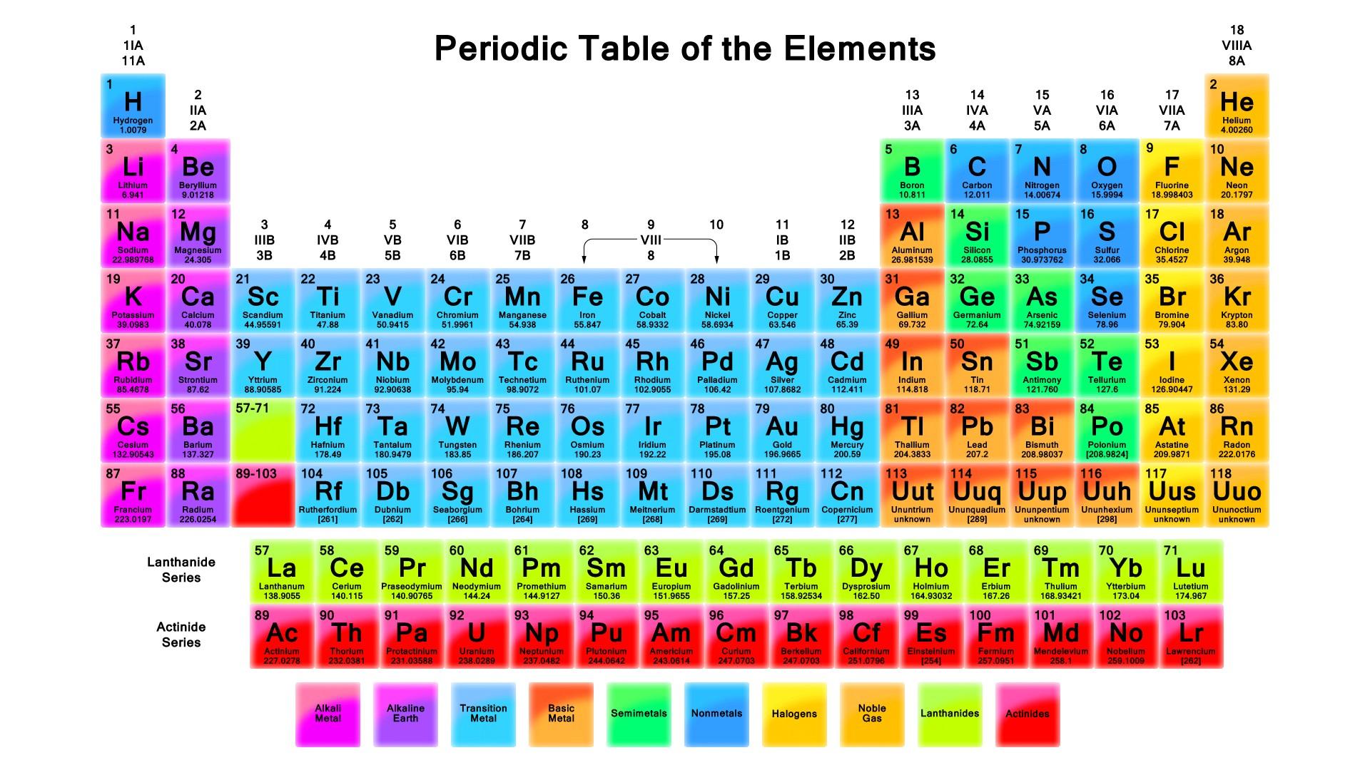 Fondos de pantalla 1920x1080 px qumica vistoso elementos 1920x1080 px qumica vistoso elementos conocimiento carta nmeros tabla peridica ciencia cuadrado texto fondo blanco urtaz Image collections