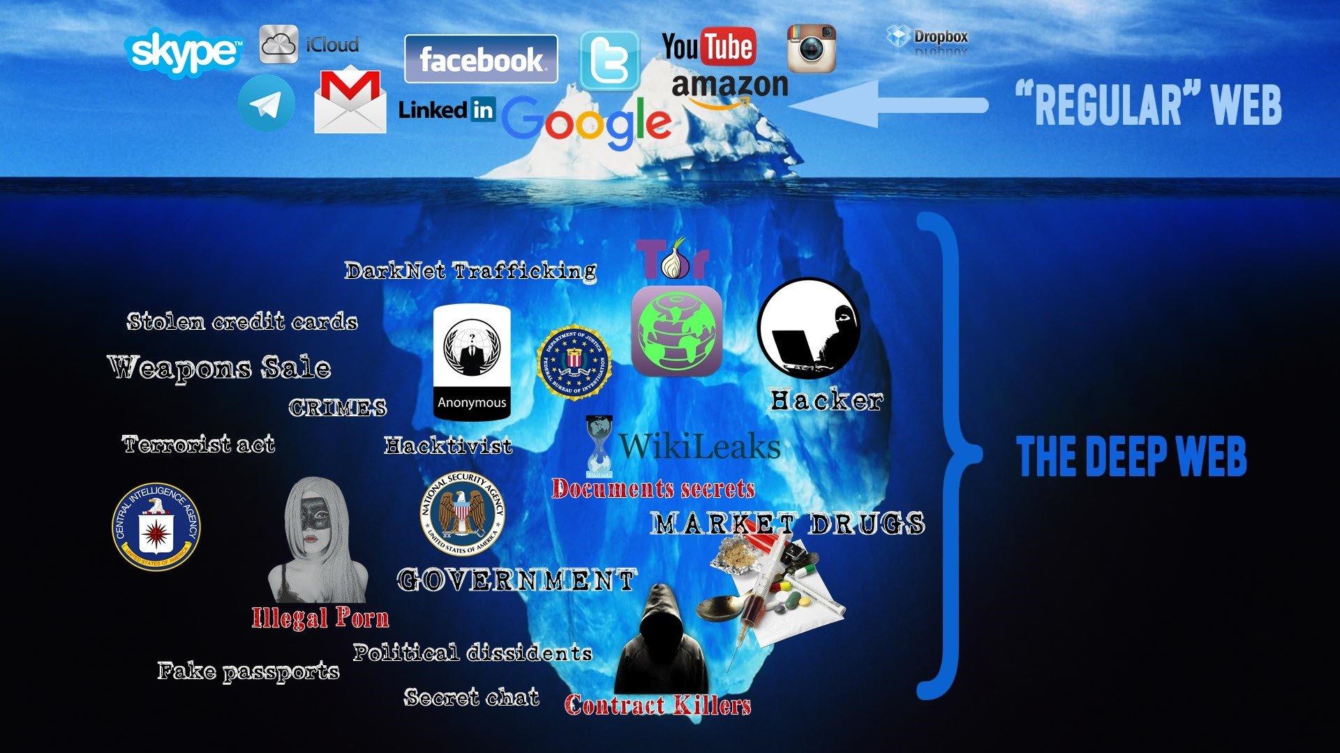 Wallpaper 1920x1080 Px Dangerous Dark Deep Web Hackers