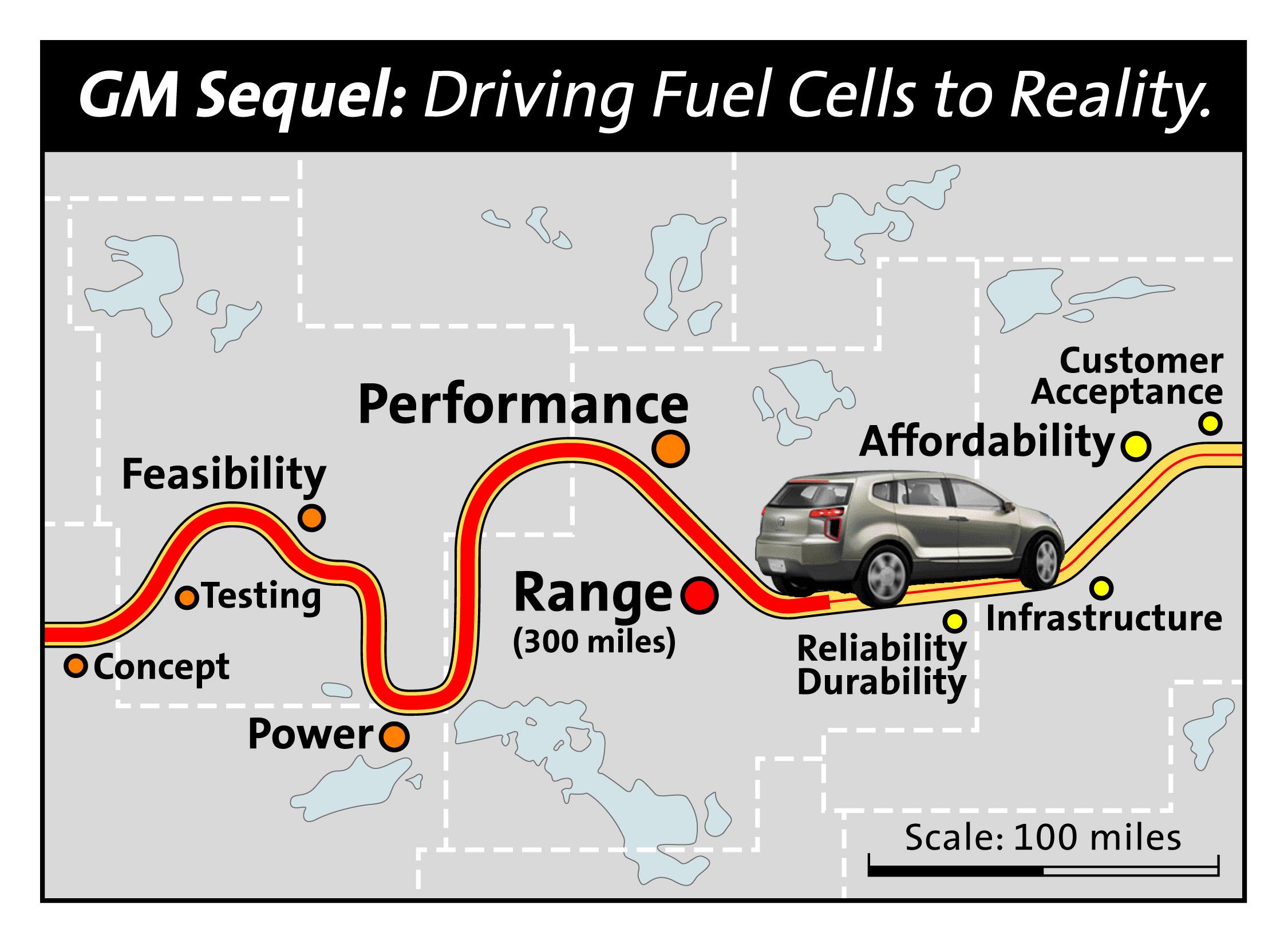 Hintergrundbilder : Marke, General Motors, Netcarshow, Netcar, Auto ...