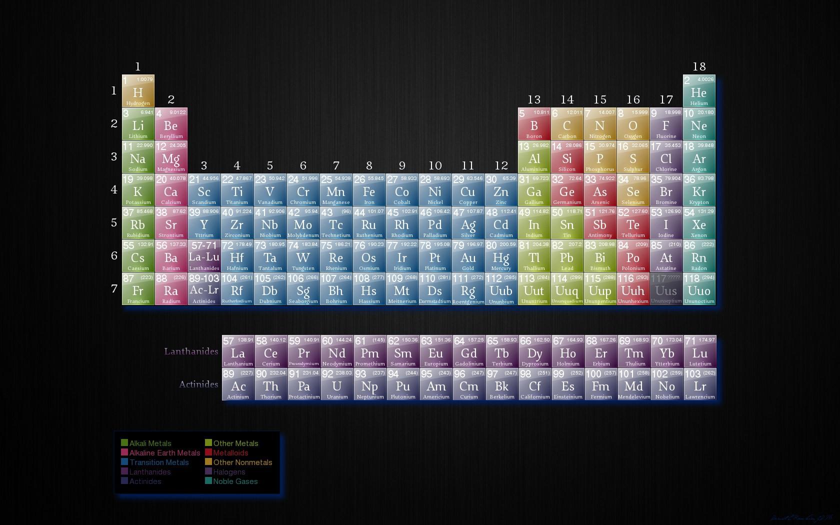 Fondos de pantalla qumica tabla peridica color forma juegos qumica tabla peridica color forma juegos captura de pantalla dispositivo de demostracion urtaz Choice Image