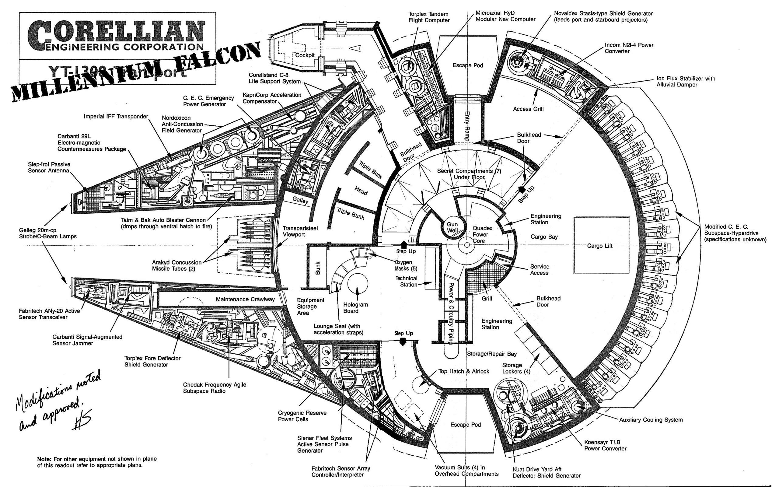 Wallpaper Star Wars Monochrome Line Art Millennium Falcon Blueprints Sketch Diagram Technical Drawing 2560x1600 Knightlord 80008 Hd Wallpapers Wallhere