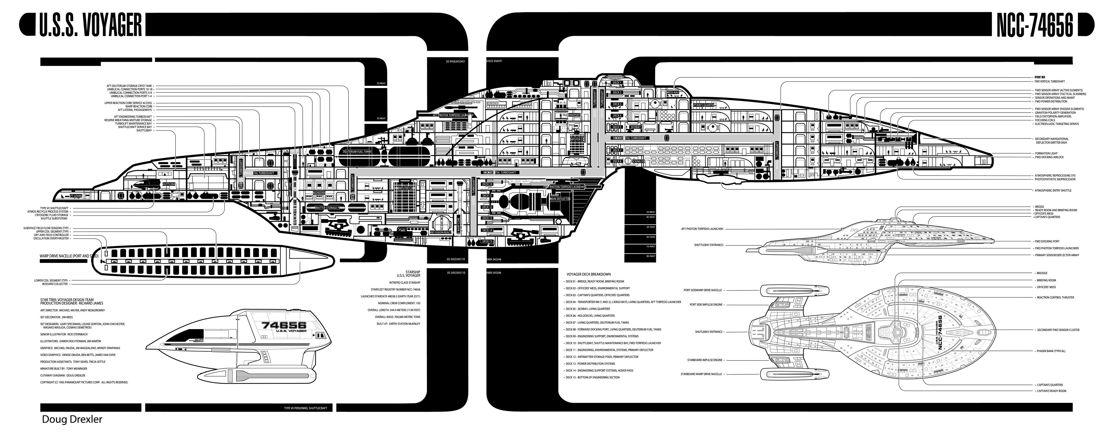 Fondos de pantalla : dibujo, ilustración, arte lineal ... on galaxy star trek lcars schematics, star trek prometheus schematics, deep space nine schematics, uss enterprise schematics, delta flyer schematics, sci-fi spaceship schematics, ship schematics, gilso star trek schematics, federation runabout schematics, starship schematics, star trek enterprise schematics, babylon 5 schematics, seaquest dsv schematics,