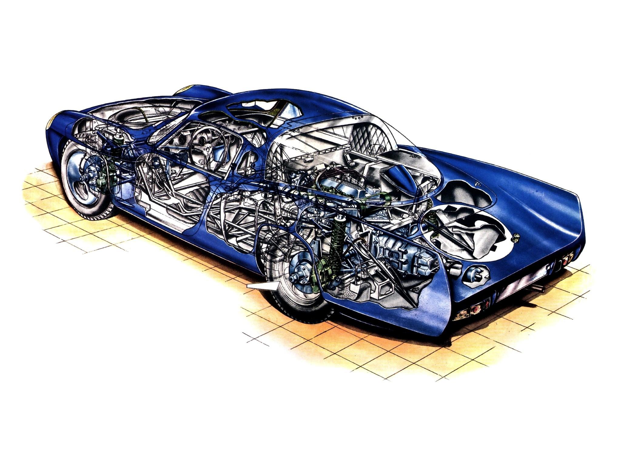 Fondos De Pantalla Vehículo Porsche Show De Net: Fondos De Pantalla : Dibujo, Vehículo, Tarjeta De Video