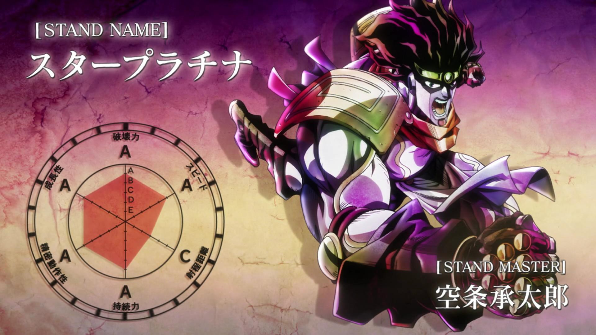 Wallpaper Illustration Anime Jotaro Kujo Jojo S Bizarre