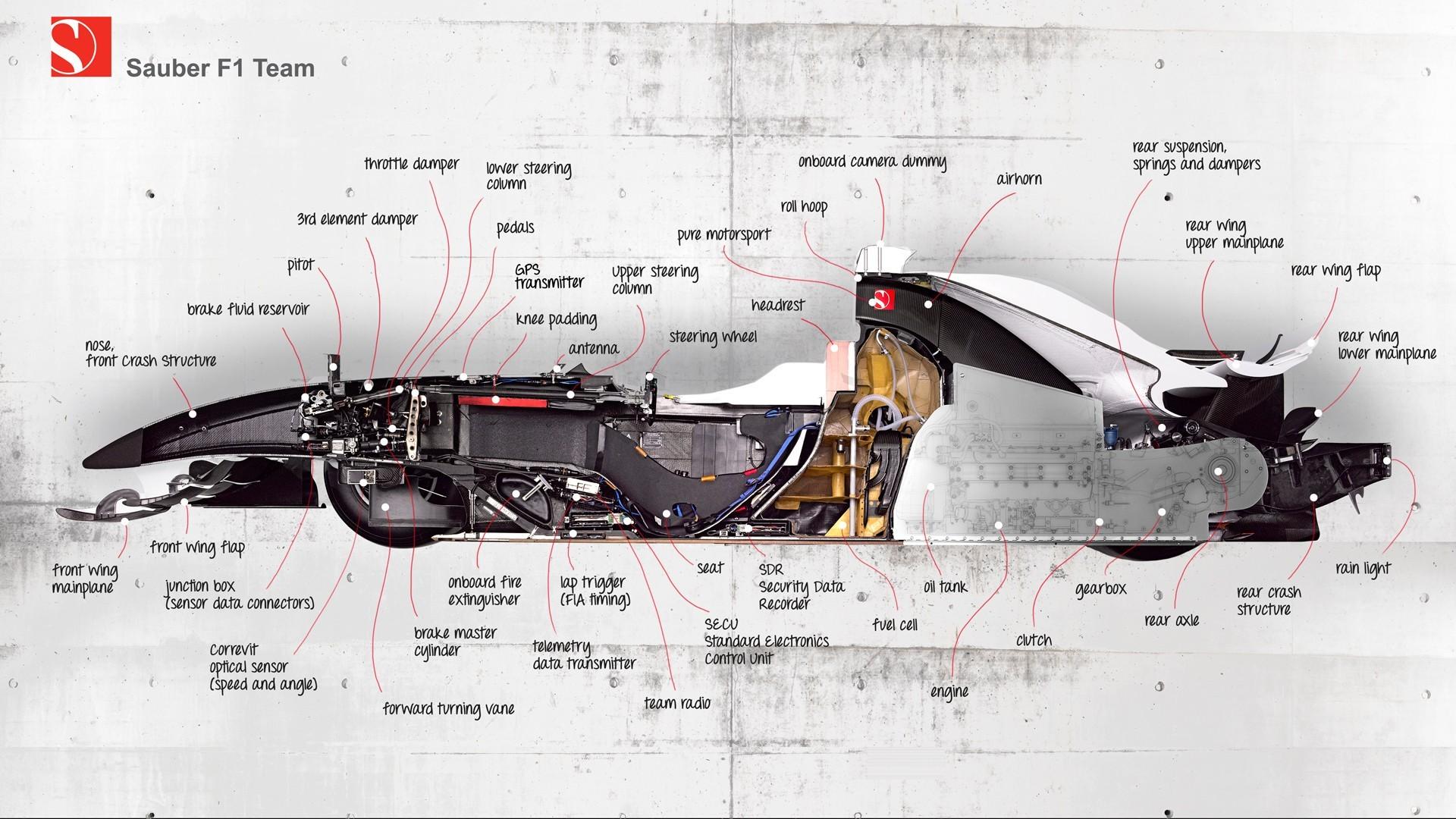 Hintergrundbilder : Rennautos, Auto, Fahrzeug, Flugzeug, Formel 1 ...