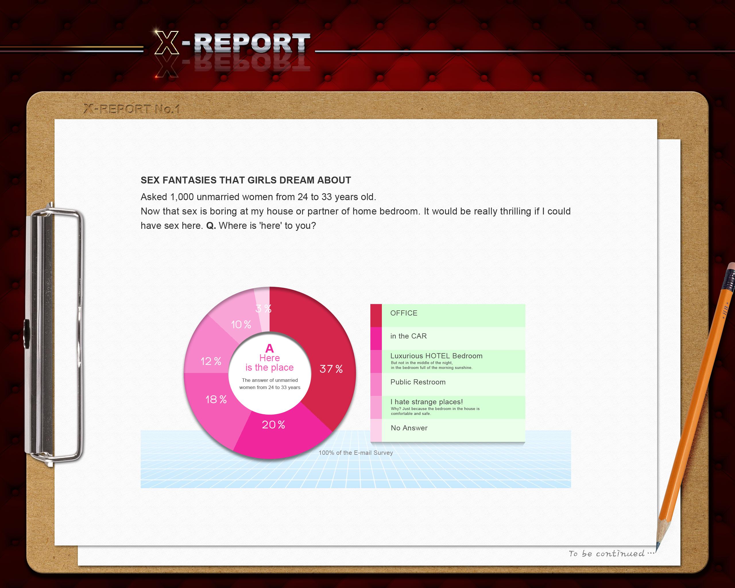 デスクトップ壁紙 統計 グラフ 2560x2048 Rieka 1443735
