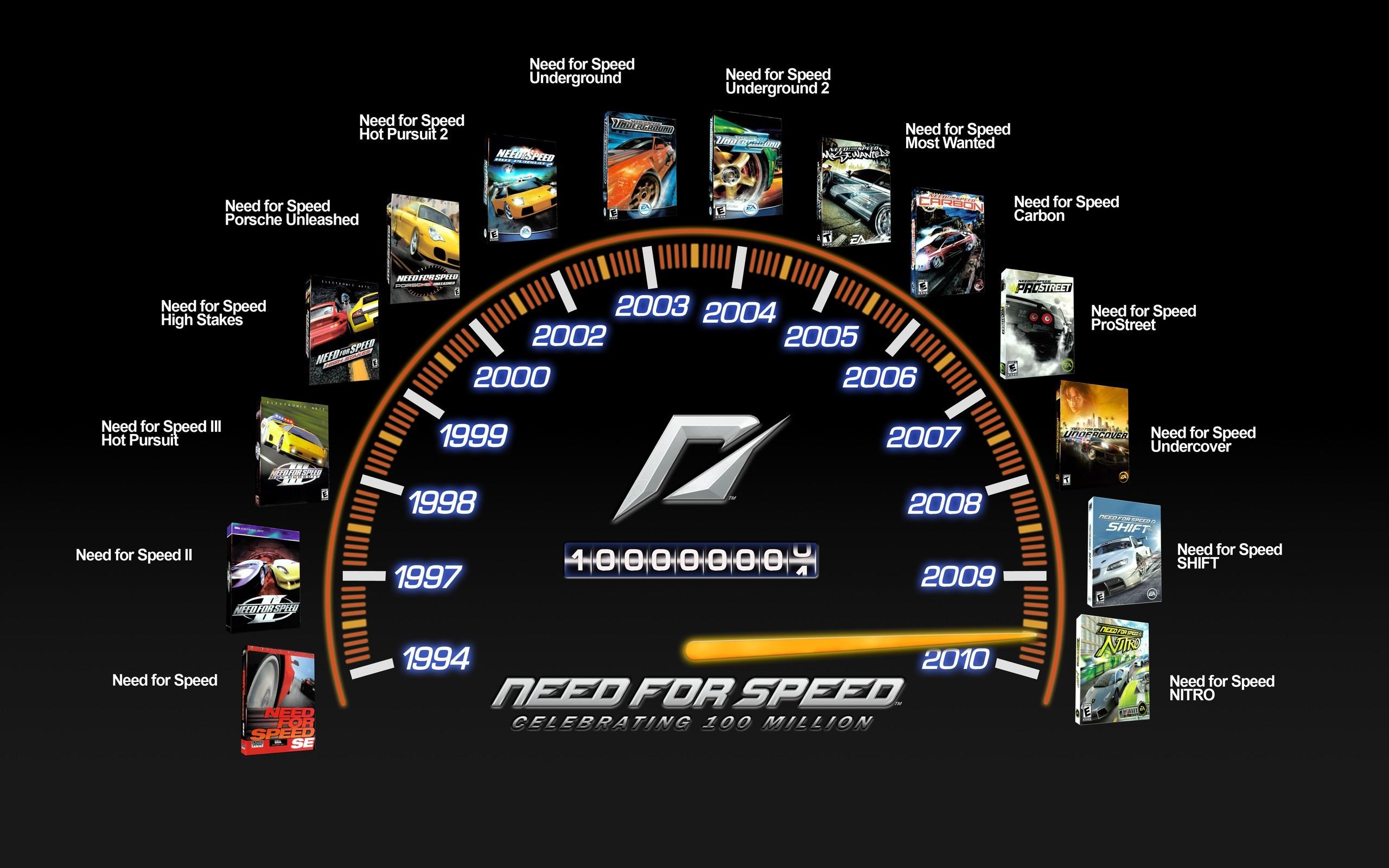 Hintergrundbilder : Videospiele, Need for Speed, Tachometer, Marke ...